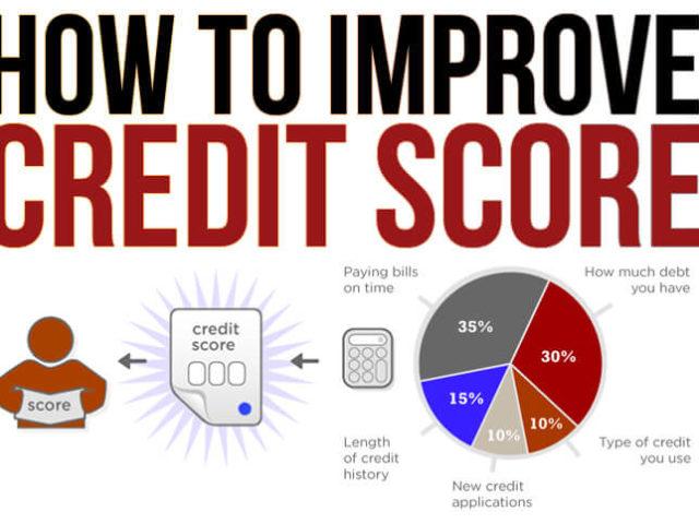Credit Repair – Improve Credit Score
